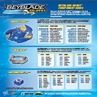 Beyblade Burst Component Guide