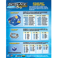 Beyblade Burst Component Guide